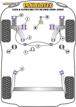 Powerflex Jacking Point Insert - Leon & Cupra Mk1 Typ 1M 2WD (1999-2005) - PF3-1663