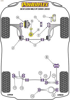 Powerflex Jacking Point Insert - Leon Mk2 1P (2005-2012) - PF3-1663