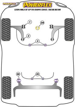 Powerflex Jacking Point Insert Kit of 4 - Leon MK3 5F upto 150PS (2013-) Rear Beam - PF3-1663K