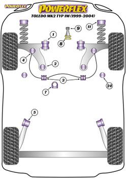 Powerflex Jacking Point Insert Kit of 4 - Toledo Mk2 1M (1999 - 2004) - PF3-1663K