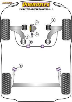 Powerflex Jacking Point Insert Kit of 4 - Beetle A5 Rear Beam (2011 - ON) - PF3-1663K