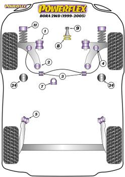Powerflex Jacking Point Insert Kit of 4 - Bora 2WD (1999 - 2005) - PF3-1663K