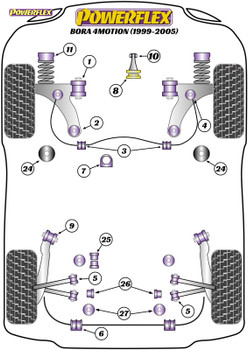 Powerflex Jacking Point Insert - Bora 4 Motion (1999-2005) - PF3-1663