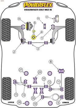 Powerflex Jacking Point Insert Kit of 4 - Golf MK5 1K - PF3-1663K