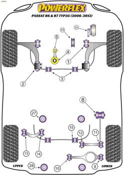 Powerflex Jacking Point Insert Kit of 4 - Passat B6 & B7 Typ3C (2006-2013) - PF3-1663K