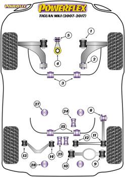 Powerflex Jacking Point Insert - Tiguan MK1 (2007 - 2017) - PF3-1663