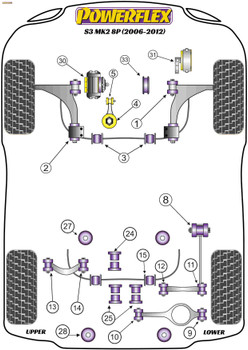 Powerflex Rear Diff Front Mounting Bush  - S3 MK2 8P (2006-2012) - PFR85-523