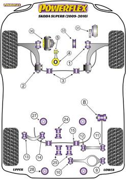 Powerflex Rear Diff Front Mounting Bush  - Superb (2009-2011) - PFR85-523