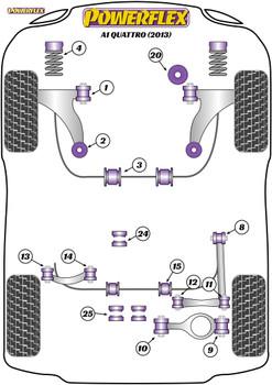 Powerflex Track Rear Diff Front Mounting Bush - S1 8X (2015 on) - PFR85-523BLK
