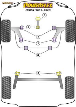 Powerflex Track Lower Engine Mount Small Bush 30mm Oval Bracket - Fusion (2002 - 2012) - PFF19-2002BLK