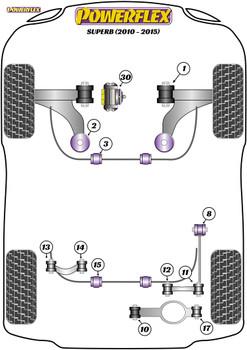 Powerflex Track Rear Anti Roll Bar Bush 21.7mm - Superb (2010 - 2015) - PFR85-515-21.7BLK