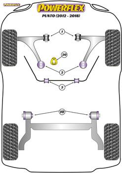Powerflex Lower Rear Engine Mount Insert - Punto Mk3 (2012 - 2018) - PFF80-1120
