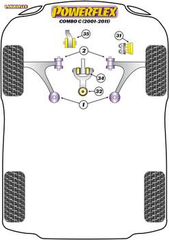 Powerflex Track Front Wishbone Front Bush  - Combo C - PFF80-1002BLK