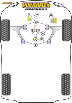 Powerflex Track Front Lower Engine Mount Bush - Combo C - PFF80-1035BLK