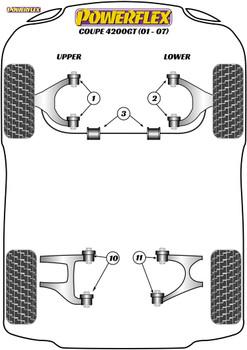 Powerflex Rear Upper Wishbone Inner Bush - 4200GT Coupe (2001 - 2007) - PFR17-411