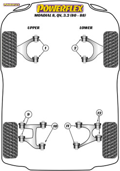 Powerflex Front Upper Wishbone Bush - Mondial 8, Quattrovalvole & 3.2 (1980 - 1988) - PF17-200