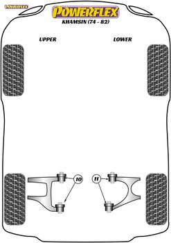 Powerflex Rear Upper Wishbone Inner Bush - Khamsin (1974 - 1982) - PF17-200
