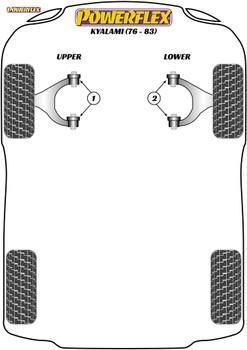 Powerflex Front Upper Wishbone Bush - Kyalami (1976 - 1983) - PF17-200