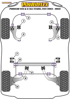 Powerflex Track Rear Drop Link Bush - 924 and S (all years), 944 (1982 - 1985) - PFR57-211BLK