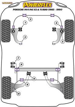 Powerflex Track Rear Drop Link Bush - 944 inc S2 & Turbo (1985 - 1991) - PFR57-211BLK