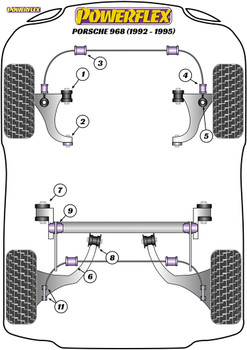 Powerflex Track Rear Drop Link Bush - 968 (1992-1995) - PFR57-211BLK