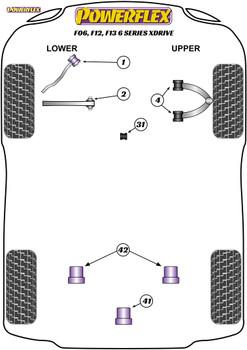 Powerflex Track Front Upper Wishbone Bush Camber Adjustable - F06, F12, F13 6 Series xDrive - PFF5-6004GBLK