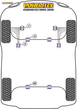 Powerflex Rear Anti Roll Bar Bush 25mm - Elgrand E51 (2002 - 2010) - PFR46-613-25