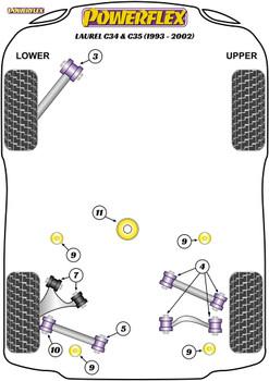 Powerflex Track Front Lower Radius Arm To Chassis Bush  - Laurel C34 & C35 (1993 - 2002) - PFF46-219BLK