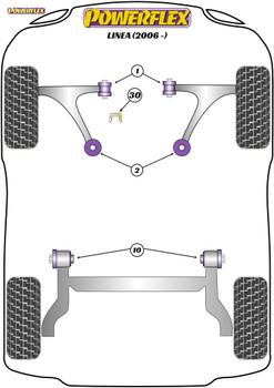 Powerflex Upper Gearbox Mount Insert (Diesel) - Linea (2006-on) - PFF1-1130R