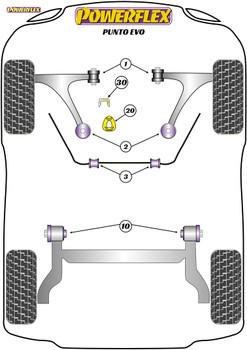 Powerflex Upper Gearbox Mount Insert (Diesel) - Punto Evo (2009 - 2015) - PFF1-1130R