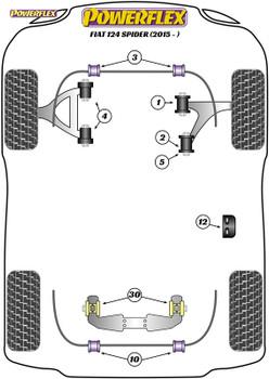 Powerflex Track Rear Anti Roll Bar Bush - 124 SPIDER (2016 on) - PFR36-610-14BLK