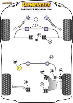 Powerflex Track Front Anti Roll Bar Mount 26.5mm - E60 5 Series, M5 - PFF5-703-26.5BLK