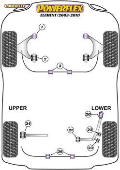 Powerflex Track Rear Anti Roll Bar Bush 25mm - Element (2003 - 2011) - PFR25-326-25BLK
