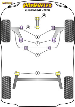 Powerflex Track Front Wishbone Rear Bush Caster Offset - Fusion (2002 - 2012) - PFF19-1102GBLK
