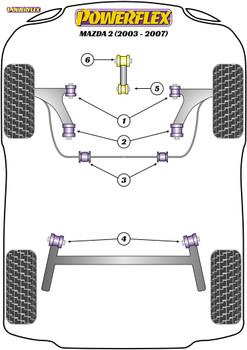 Powerflex Track Front Wishbone Rear Bush Caster Offset - Mazda 2 (2003 - 2007) - PFF19-1102GBLK