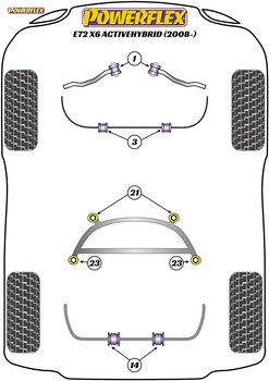 Powerflex Track Front Anti Roll Bar Mounting Bush - X6 ActiveHybrid E72 (2008 - 2011) - PFF5-1404BLK
