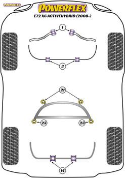 Powerflex Rear Anti Roll Bar Mounting Bush - X6 ActiveHybrid E72 (2008 - 2011) - PFR5-1414