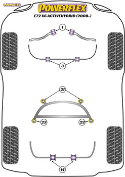 Powerflex Track Rear Anti Roll Bar Mounting Bush - X6 ActiveHybrid E72 (2008 - 2011) - PFR5-1414BLK