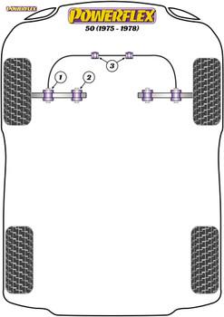 Powerflex Track Front Wishbone Inner Bush - 50 (1975 - 1978) - PFF85-103BLK