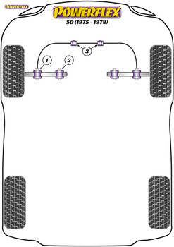 Powerflex Track Front Anti Roll Bar Mount 18mm - 50 (1975 - 1978) - PFF85-105BLK