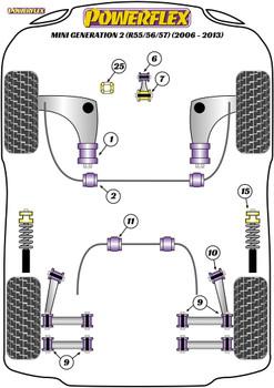 Powerflex Upper Gearbox Mount Insert (Petrol/Tuned Diesel) - R55/56/57 Gen 2 (2006 - 2013) - PFF5-225