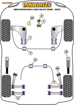 Powerflex Track Upper Gearbox Mount Insert (Track) - R55/56/57 Gen 2 (2006 - 2013) - PFF5-225BLK