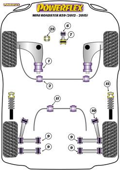 Powerflex Track Upper Gearbox Mount Insert (Track) - R59 Roadster (2012 - 2015) - PFF5-225BLK