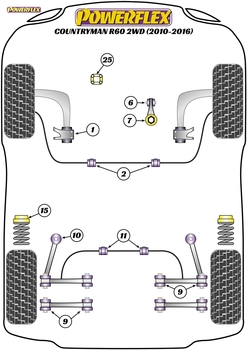 Powerflex Track Upper Gearbox Mount Insert (Track) - Countryman R60 2WD (2010-2016) - PFF5-225BLK