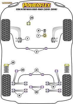 Powerflex Track Upper Gearbox Mount Insert (Track) - Countryman R60 4WD (2010-2016) - PFF5-225BLK