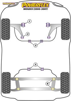 Powerflex Track Front Anti Roll Bar Bush 20mm - Mondeo (2000 to 2007) - PFF19-1303-20BLK