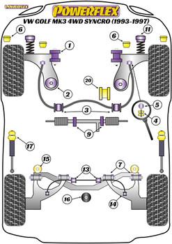 Powerflex Track Rear Trailing Arm Bushes Adjustable - Golf Mk3 4WD Syncro (1993 - 1997) - PFR85-262GBLK