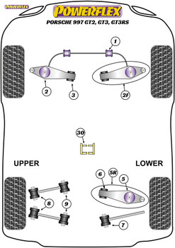 Powerflex Track Front Anti Roll Bar Bushes 25mm - 997 GT2, GT3 & GT3RS - PFF57-501-25BLK