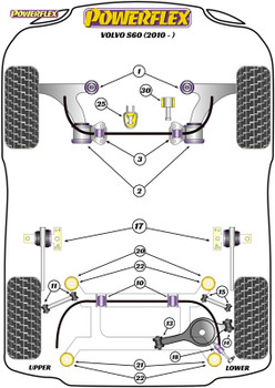 Powerflex Track Rear Anti-Roll Bar Bushes - S60 AWD (2010 - 2018) - PFR19-1910-21.3BLK