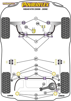 Powerflex Rear Anti-Roll Bar Bushes - V70 (2008 - 2016) - PFR19-1910-21.3